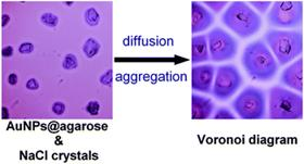 Graphical abstract: Self-assembly of like-charged nanoparticles into Voronoi diagrams